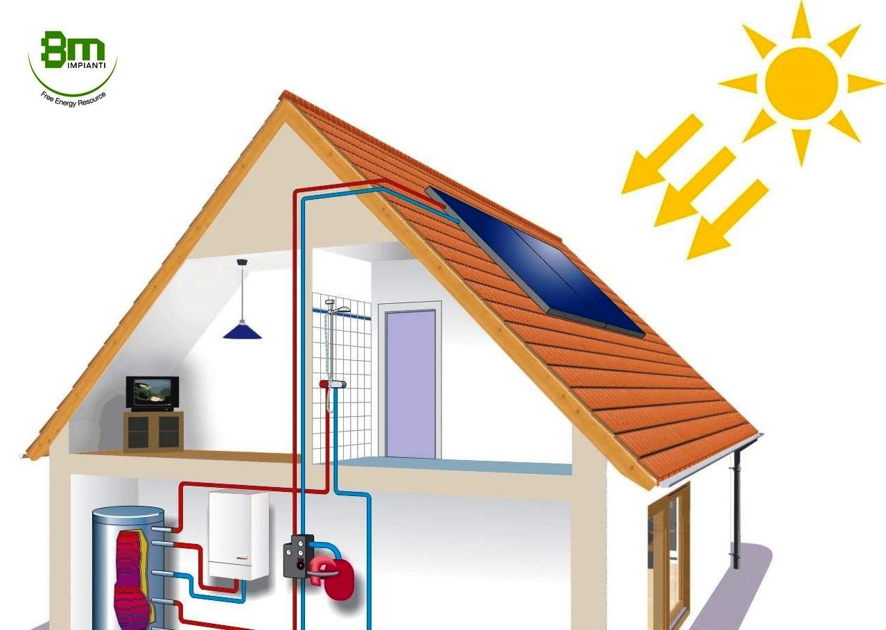 rendimento fotovoltaico bm impianti