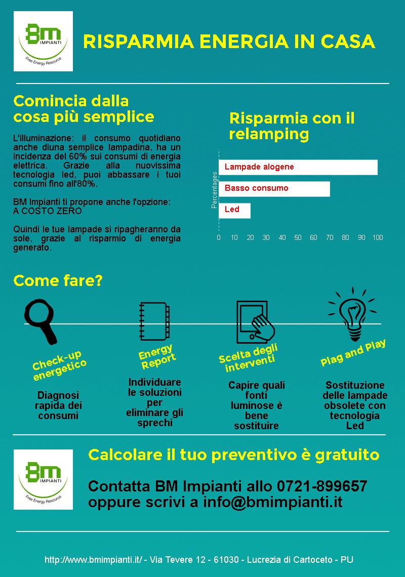 info-grafic-bm-impianti-illuminazione-led