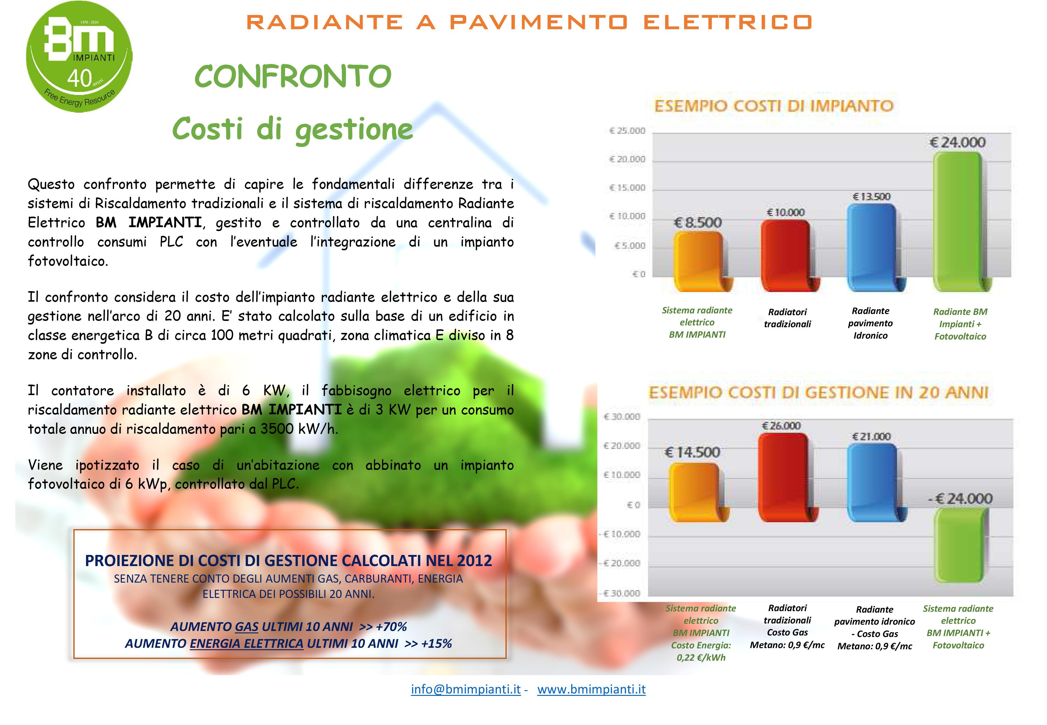 Riscaldamento radiante elettrico a pavimento civile ed industriale - BM ImpiantiBM Impianti